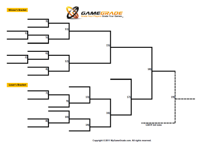 Printable Chess Tournament Brackets Single & Double Elimination.