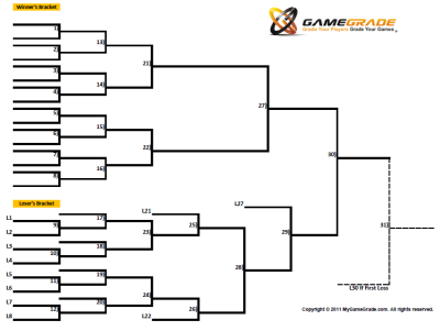 6 games double elimination chart for 16