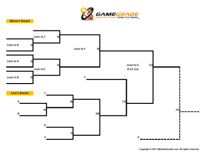 6 games double elimination 40