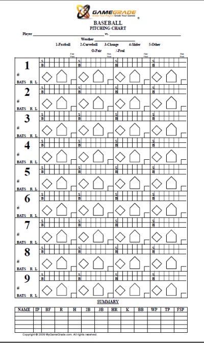 Other chart suggestions for game accountability for Baseball pitching chart template