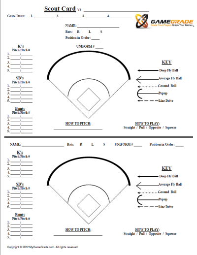 search results for  u201cdownloadable baseball field diagram