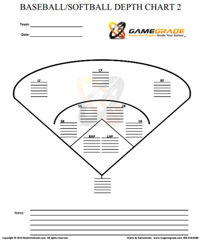 baseball position chart template - gamegrade charts