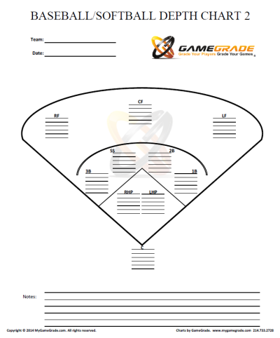 baseball position chart template - depth chart field