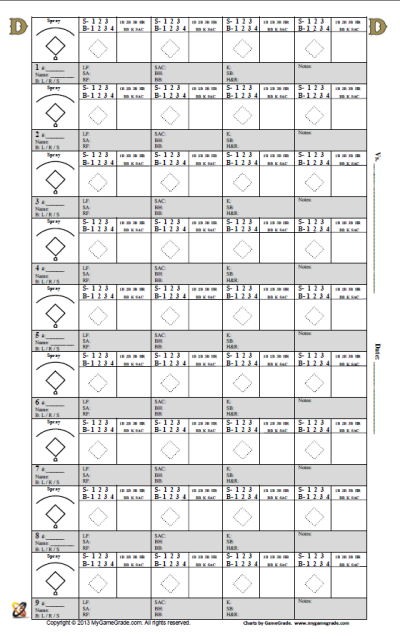 Geeky image within free printable baseball pitching charts