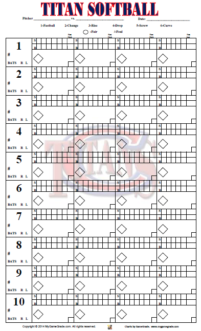 Gamegrade charts for Baseball pitching chart template