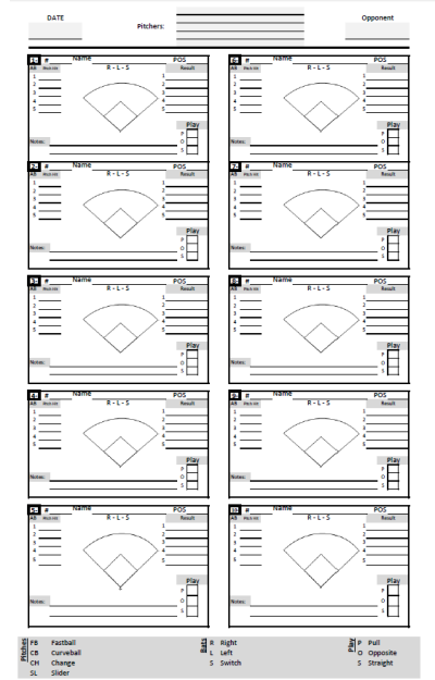 Transformative image with baseball hitting charts printable