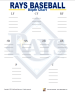 Travis Baseball Digital Image Depth Chart