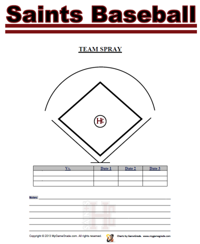 Dynamic image with baseball spray charts printable